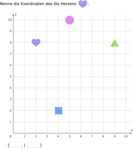 Ausgezeichnet Ixl Jahr 6 Mathematik Praxis Bilder - Mathematik ...